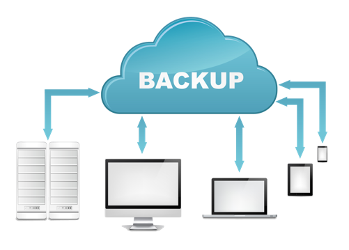 One Sky IT-backup