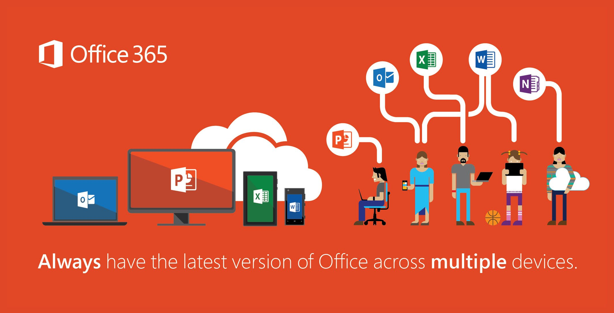 Office 365 One Sky